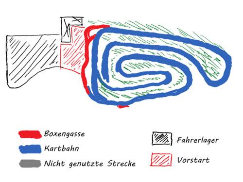 Kartstrecke_Spa_Francorchamps